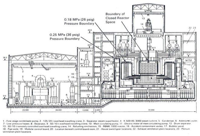 Chuyện chưa kể về cha đẻ nhà máy điện hạt nhân Chernobyl: Phần 1 - Người đi xây thiên đường nguyên tử - Ảnh 7.