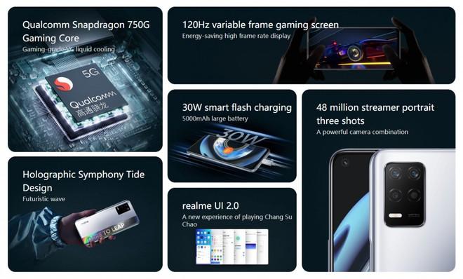 Realme Q3, Q3 Pro và Q3i ra mắt: Màn hình AMOLED 120Hz, camera 64MP, chip Dimensity 1100, giá từ 3.9 triệu đồng - Ảnh 6.