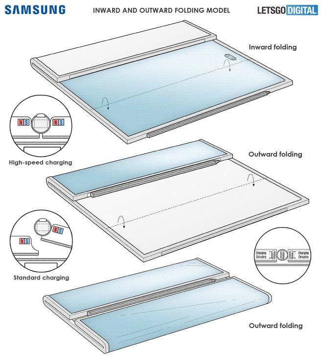 Samsung Galaxy Z Fold Tab lộ thiết kế, thông số, giá bán và ngày ra mắt - Ảnh 3.