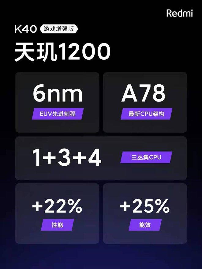 Redmi K40 Gaming Edition ra mắt: Thiết kế mới, dùng chip Dimensity 1200, có nút trigger như Black Shark 4, giá chỉ từ 7.1 triệu đồng - Ảnh 4.