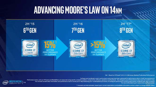 Sau 7 năm ròng rã, tiến trình 14nm của Intel đã đi tới hồi kết - Ảnh 3.