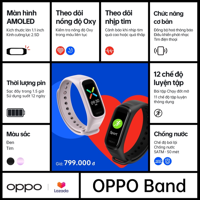 OPPO Band ra mắt tại VN: Màn hình AMOLED cao cấp, có đo SpO2, pin 12 ngày, giá 799,000 đồng - Ảnh 3.