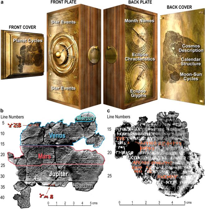 Giải mã bí ẩn máy tính hơn 2.000 năm trước, và có được cái nhìn về vũ trụ trong con mắt của người Hy Lạp cổ đại - Ảnh 5.