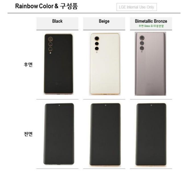 Rút khỏi mảng di động, LG thanh lý smartphone giá rẻ cho nhân viên: Snapdragon 888, màn hình OLED 120Hz, giá 4 triệu đồng - Ảnh 2.