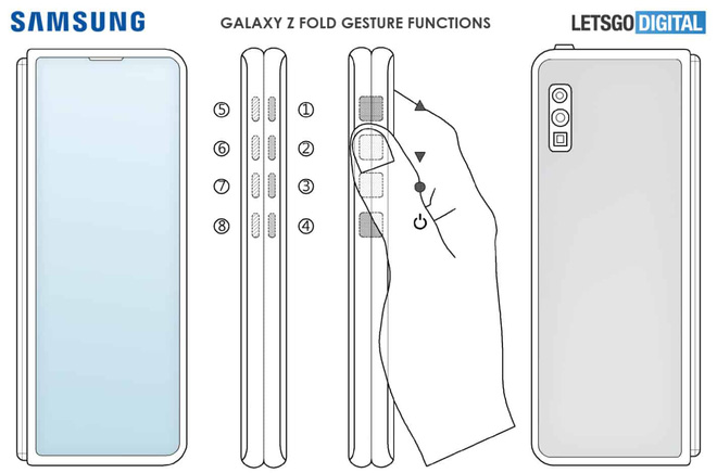 Samsung đăng ký bằng sáng chế giúp loại bỏ hoàn toàn nút bấm trên Galaxy Z Fold 3 - Ảnh 2.