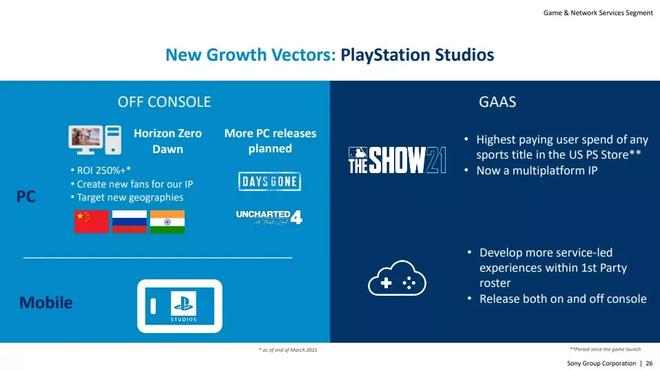 Lộ slide thuyết trình của Sony: Uncharted, tựa game độc quyền hệ PS, sẽ lên PC - Ảnh 1.