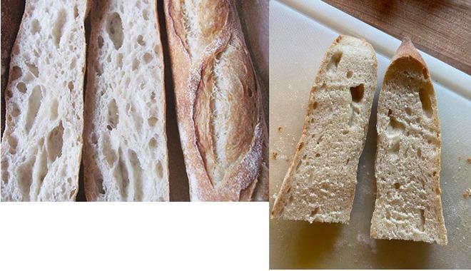 Nghiên cứu kết luận: bánh bao và bánh mì nướng rồi hấp mới là lựa chọn tốt hơn cho sức khỏe của chúng ta - Ảnh 4.