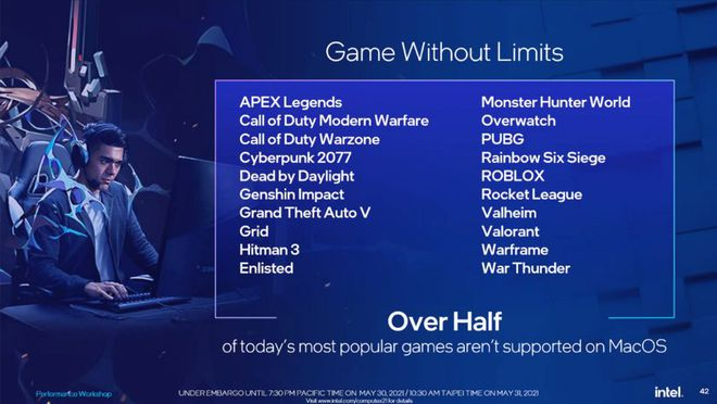 Intel tuyên bố chip của họ cùng với Windows cho 100% MacBook trên thị trường hít bụi khi nói về khả năng chơi game - Ảnh 2.