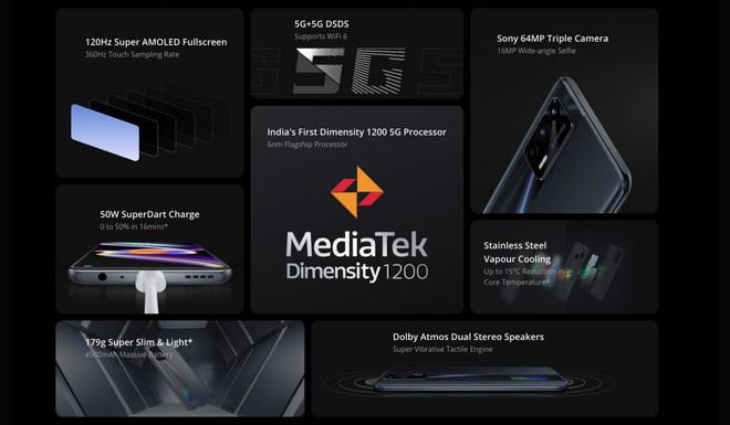 Realme X7 Max 5G ra mắt: Màn hình AMOLED 120Hz, Dimensity 1200, sạc nhanh 50W, giá 8.5 triệu đồng - Ảnh 2.