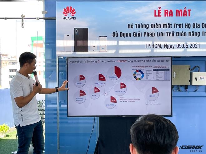 Huawei giới thiệu Huawei FusionSolar tại Việt Nam: Trọn bộ giải pháp lưu trữ điện Mặt Trời dành cho hộ gia đình, hướng đến một môi trường giảm 25% khí thải nhà kính trong tương lai - Ảnh 2.