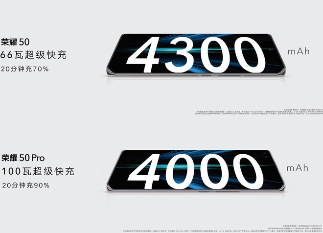 Honor 50 ra mắt: Màn hình AMOLED 120Hz, Snapdragon 778G, sạc nhanh 100W, có Google, giá từ 8.6 triệu đồng - Ảnh 5.
