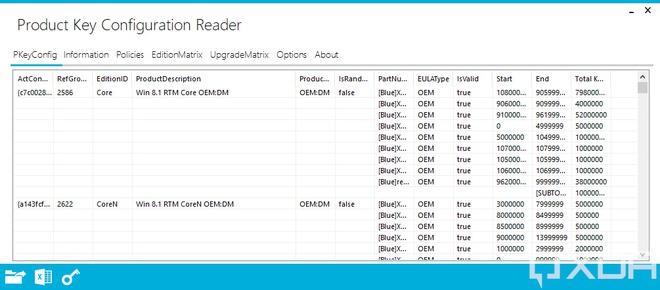 Người dùng Windows 7 và Windows 8.1 có thể nâng cấp miễn phí lên Windows 11 - Ảnh 2.