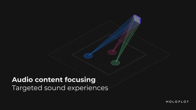 Quên tai nghe đi, công nghệ Holoplot mới có thể truyền trực tiếp âm thanh tới tai bạn, nghe nhạc mà không cần phụ kiện - Ảnh 3.