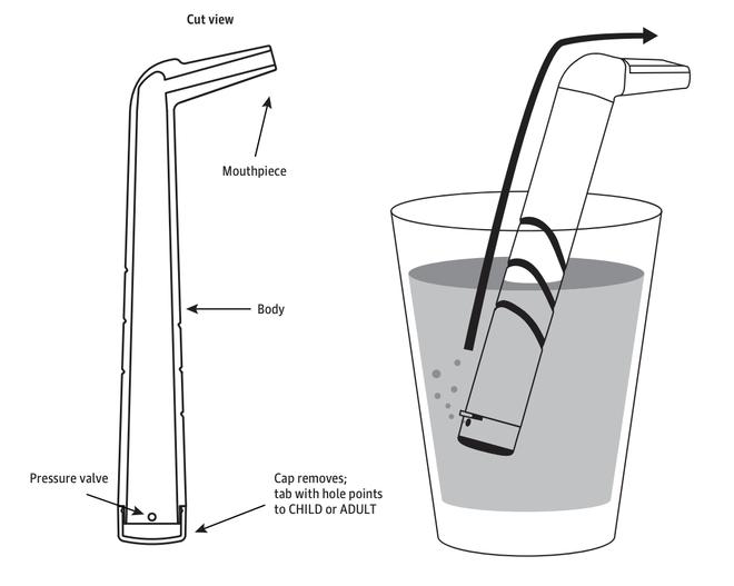 Cách chữa nấc hiệu quả nhất hóa ra là hút nước thật mạnh bằng ống hút - Ảnh 2.
