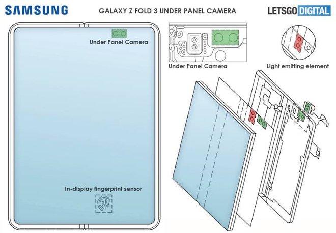 Lộ nâng cấp lớn nhất trên Samsung Galaxy Z Fold 3 - Ảnh 1.