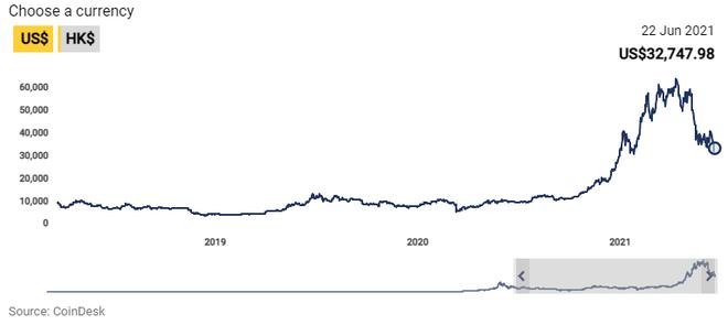 Mỏ đào bitcoin tại Tứ Xuyên bị triệt phá, giá VGA tại Trung Quốc giảm sập sàn - Ảnh 2.