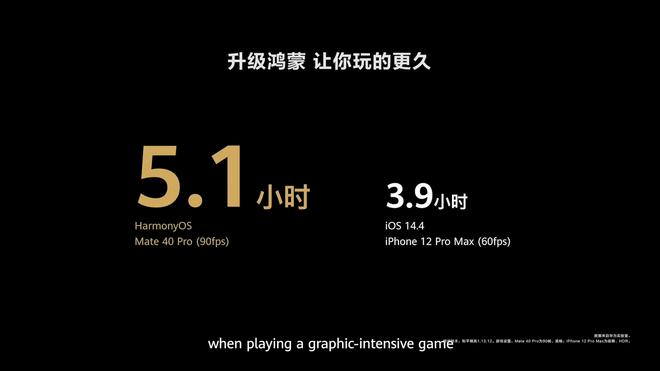 Huawei: HarmonyOS cho hiệu năng vượt trội hơn Android, đa nhiệm tốt hơn iOS - Ảnh 4.