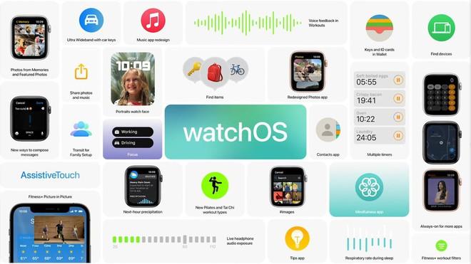 Apple ra mắt watchOS 8 với các tính năng theo dõi sức khỏe mới - Ảnh 3.