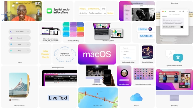 macOS Monterey ra mắt: Cải tiến Safari, điều khiển qua lại giữa Mac và iPad... - Ảnh 1.