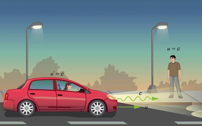 Động lực nào đã khiến cho ánh sáng chuyển động về phía trước với vận tốc lên tới 300.000 km/giây? - Ảnh 1.