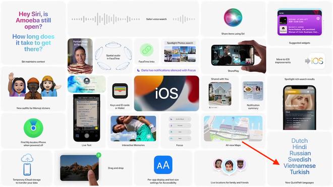 Hai tính năng của iOS 15 được Apple phát triển dành riêng cho người Việt - Ảnh 5.