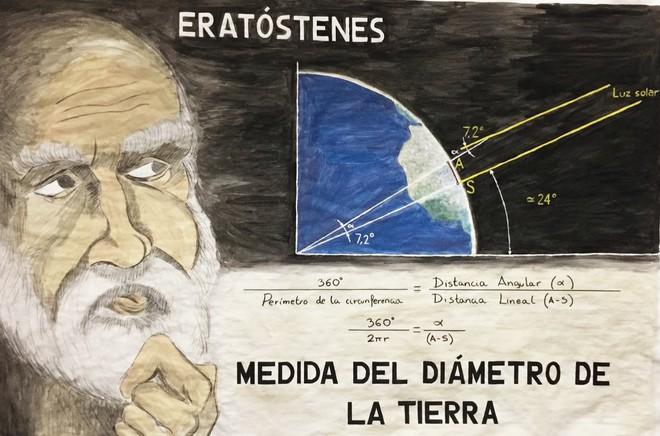 Hơn 2000 năm trước, dù chưa có vệ tinh không gian, một người Hy Lạp đã biết Trái Đất hình tròn và tính được cả chu vi - Ảnh 2.