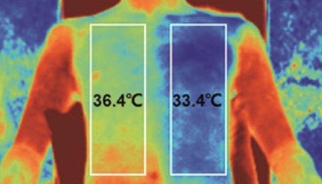 Quần áo làm từ siêu vải kháng nhiệt, giúp người mặc mát hơn 5 độ C - Ảnh 3.