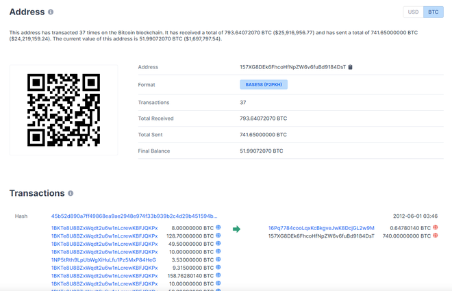 Dò lại được mật khẩu của ví chứa 791 Bitcoin mua từ 2012, một ai đó vừa có 600 tỷ đồng trong tay - Ảnh 1.