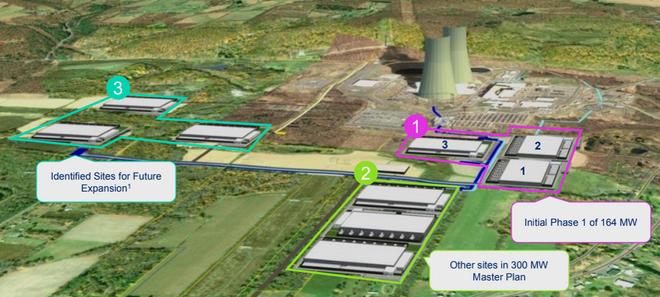 Công ty điện tại Mỹ đua nhau xây dựng nhà máy điện hạt nhân để phục vụ việc đào coin - Ảnh 1.