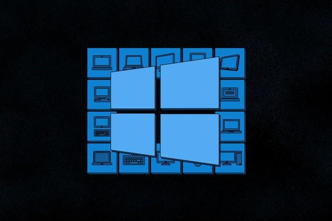 Microsoft công bố thêm cấu hình và giá bán của hệ điều hành đám mây Windows 365 - Ảnh 1.