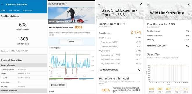 Đánh giá OnePlus Nord CE 5G: Nâng cấp hình ảnh và hiệu năng, camera tạm ổn nhưng lại trở về với loa đơn - Ảnh 19.