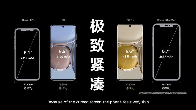 Không 5G, không Google, Huawei vẫn cho rằng smartphone của mình tốt hơn iPhone 12 Pro Max và Galaxy S21 Ultra như thế nào? - Ảnh 2.