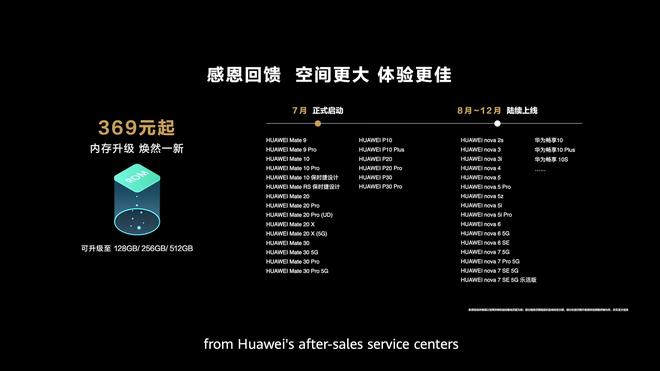 Lần đầu tiên có hãng mở dịch vụ nâng cấp bộ nhớ trong cho smartphone của mình - Ảnh 2.