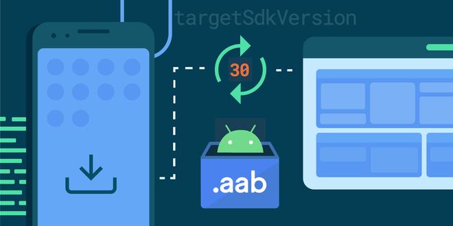 Từ bỏ APK để chuyển sang định dạng mới, một mũi tên trúng hai đích của Google - Ảnh 1.