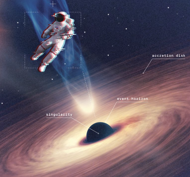 Giáo sư vật lý thiên văn hướng dẫn cách nhảy vào lỗ đen sao cho an toàn và những sự kiện có thể xảy ra - Ảnh 2.