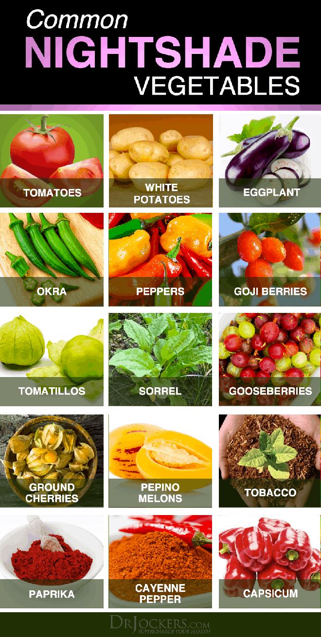 Những điều bạn chưa biết về khoai tây: có họ hàng với cà chua, cà tím và nhiều cây có độc, tự sản sinh chất độc thần kinh khi mọc mầm - Ảnh 1.
