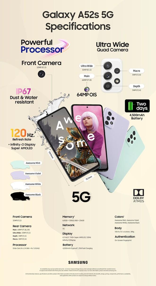 Galaxy A52s 5G ra mắt: Thiết kế không đổi, Snapdragon 778G, tặng kèm củ sạc 25W, giá 12.9 triệu đồng - Ảnh 3.