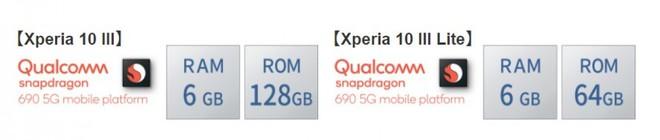 Sony ra mắt Xperia 10 III Lite: Hỗ trợ eSIM, Snapdragon 690, giá 9.7 triệu đồng - Ảnh 1.
