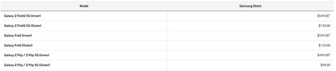 Giá thay màn hình trên Galaxy Z Fold3 và Z Flip3 vẫn còn cao, nhưng ít nhất thì đã rẻ hơn trước - Ảnh 2.
