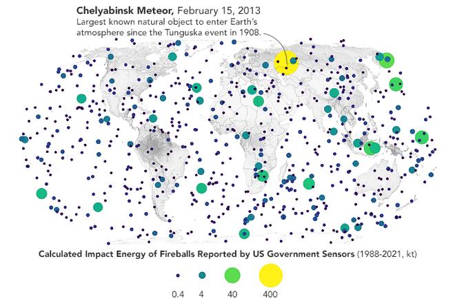 Toàn cảnh các thiên thạch va vào Trái Đất trong suốt 33 năm qua, tại sao chúng ta không cảm nhận được điều đó? - Ảnh 1.
