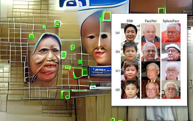 Với chỉ 9 khuôn mặt ảo, hơn 40% hệ thống dữ liệu khuôn mặt của Israel đã bị đánh lừa - Ảnh 1.