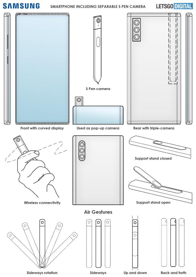 Samsung lên ý tưởng bổ sung camera cho bút S-Pen - Ảnh 1.