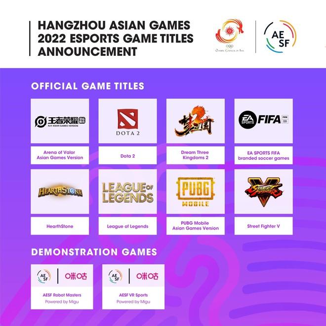 Esports lần đầu được đưa vào tranh huy chương ở Asian Games 2022 - Ảnh 1.