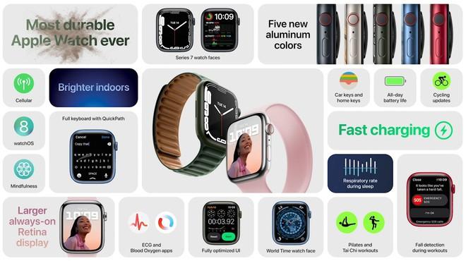 Apple Watch Series 7 chính thức ra mắt với màn hình lớn hơn bao giờ hết - Ảnh 7.