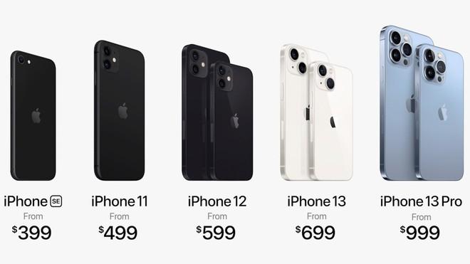 Hậu ra mắt iPhone 13, Apple khai tử iPhone 12 Pro và iPhone XR - Ảnh 1.