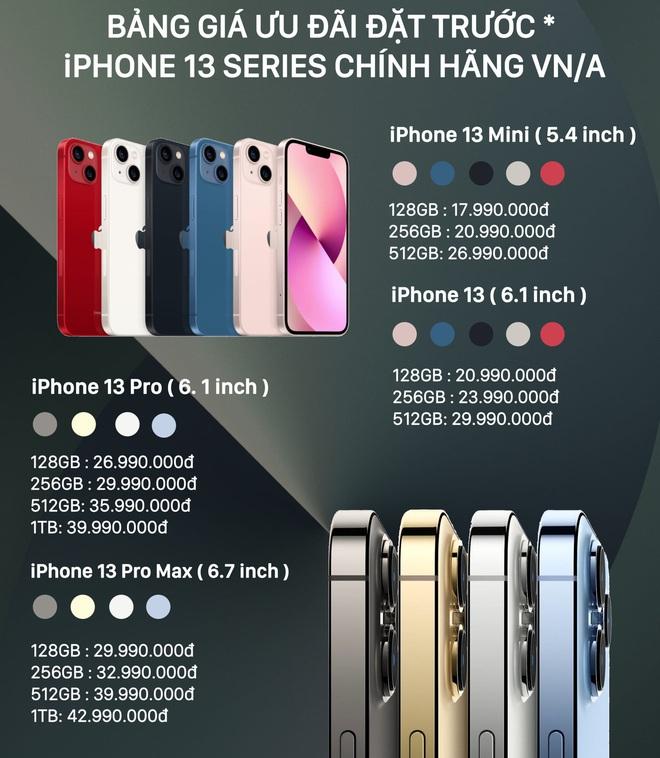 Một nhà bán lẻ Việt Nam bị Apple phạt vì lách luật nhận đặt cọc iPhone 13 - Ảnh 2.