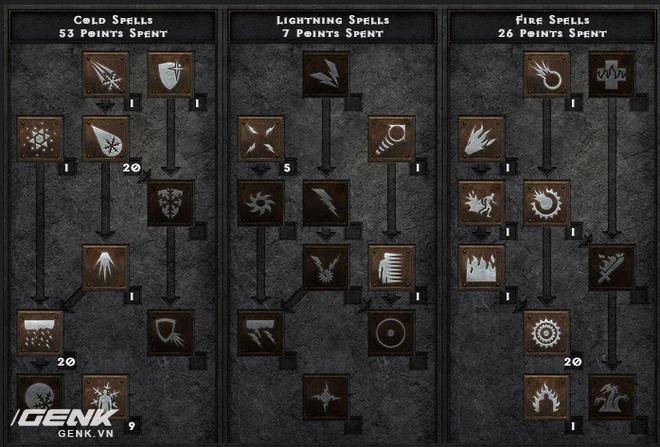 Dù mới bắt đầu hay vừa quay lại Diablo II, bạn cũng đều nên chọn hai nhân vật sau - Ảnh 7.