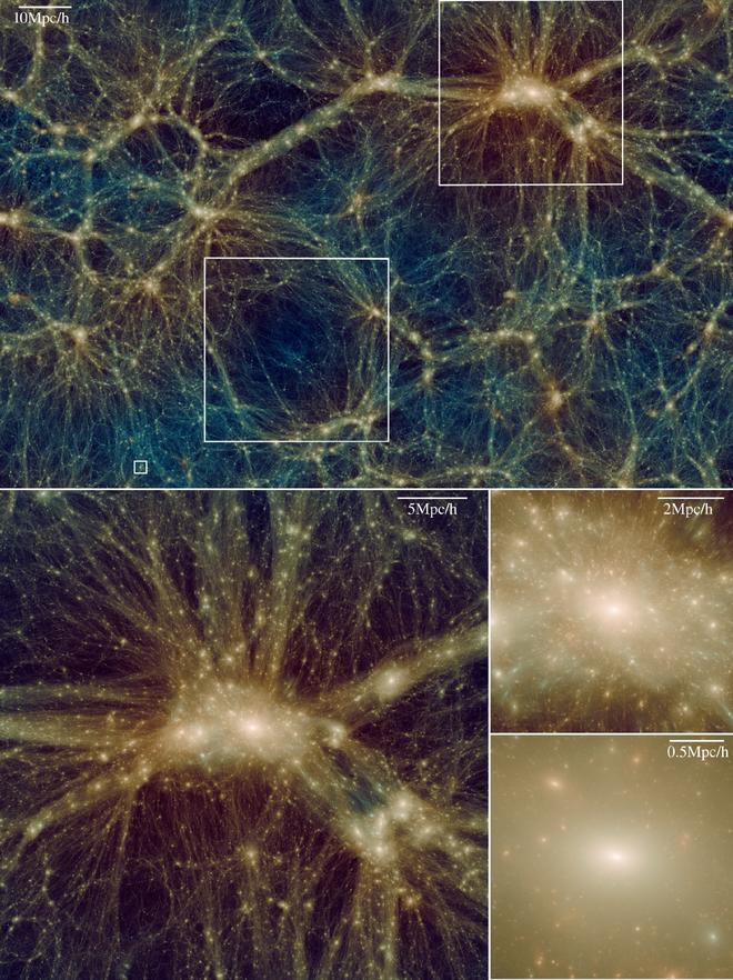 Một vũ trụ giả lập chi tiết nhất từ trước đến nay vừa được tạo ra và bạn có thể lưu nó trong máy tính nếu có 1 tỷ đồng - Ảnh 2.