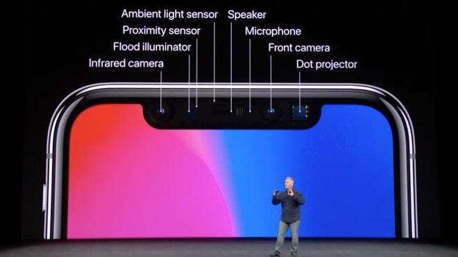 iPhone sẽ sở hữu pin lớn hơn để đáp ứng được mức điện năng tiêu thụ của các hệ thống camera cao cấp.