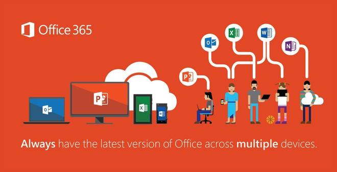 Office 365 sẽ tiếp tục tận dụng tối đa sức mạnh của trí tuệ nhân tạo.
